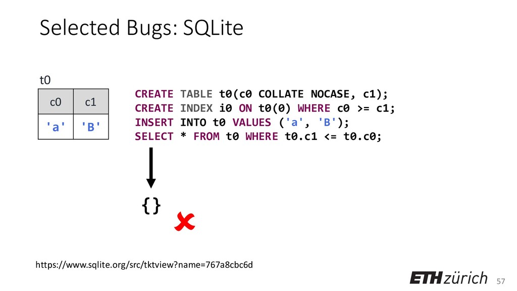 57 Selected Bugs: SQLite CREATE TABLE t0(c0 COL...