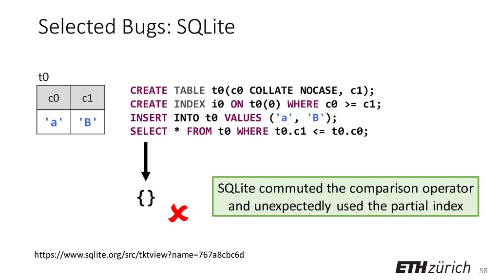 58 Selected Bugs: SQLite CREATE TABLE t0(c0 COL...