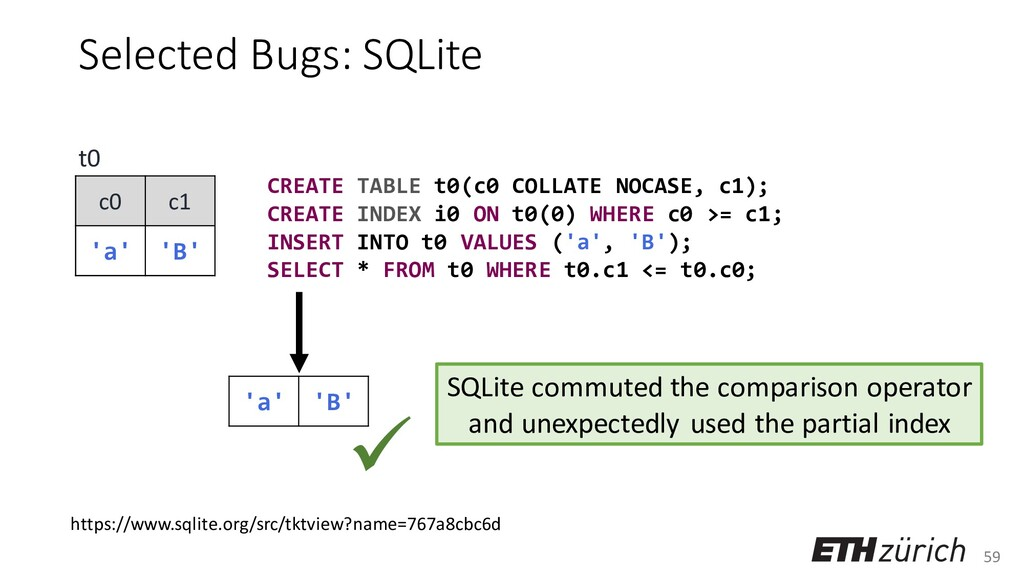 59 Selected Bugs: SQLite CREATE TABLE t0(c0 COL...