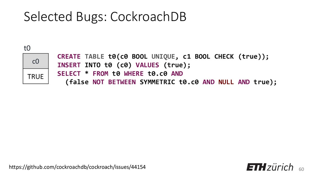 60 Selected Bugs: CockroachDB CREATE TABLE t0(c...