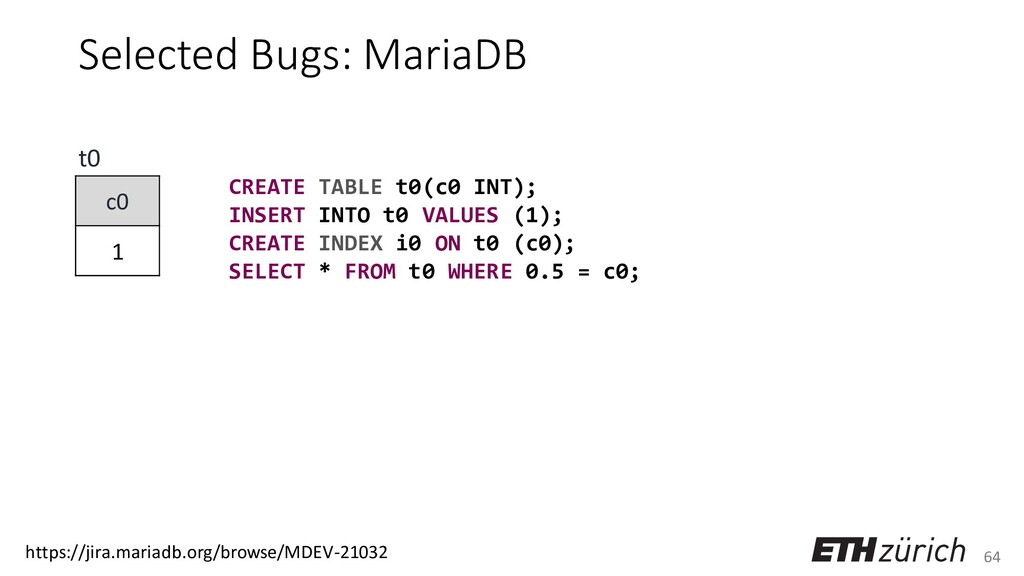 64 Selected Bugs: MariaDB CREATE TABLE t0(c0 IN...