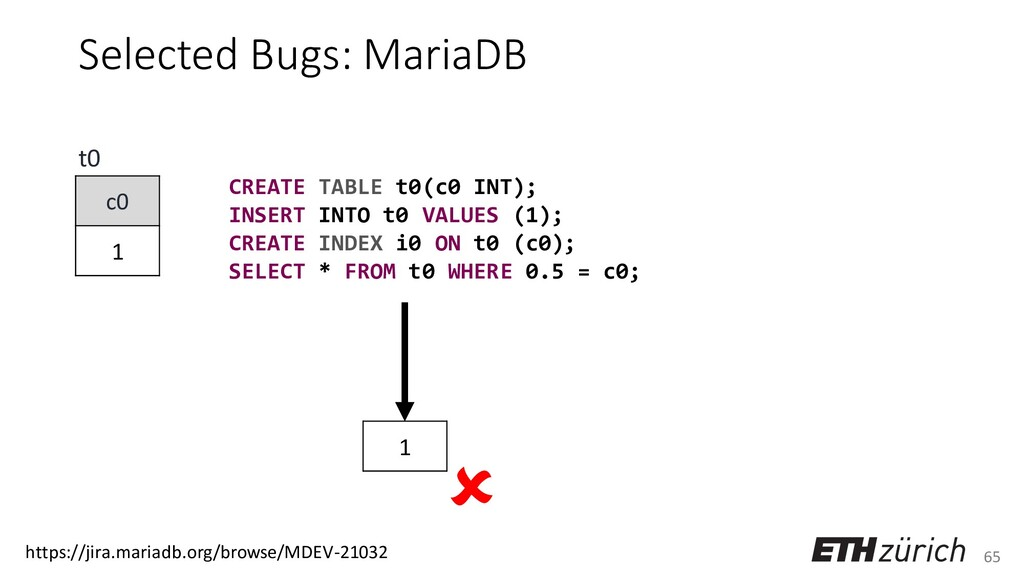 65 Selected Bugs: MariaDB CREATE TABLE t0(c0 IN...