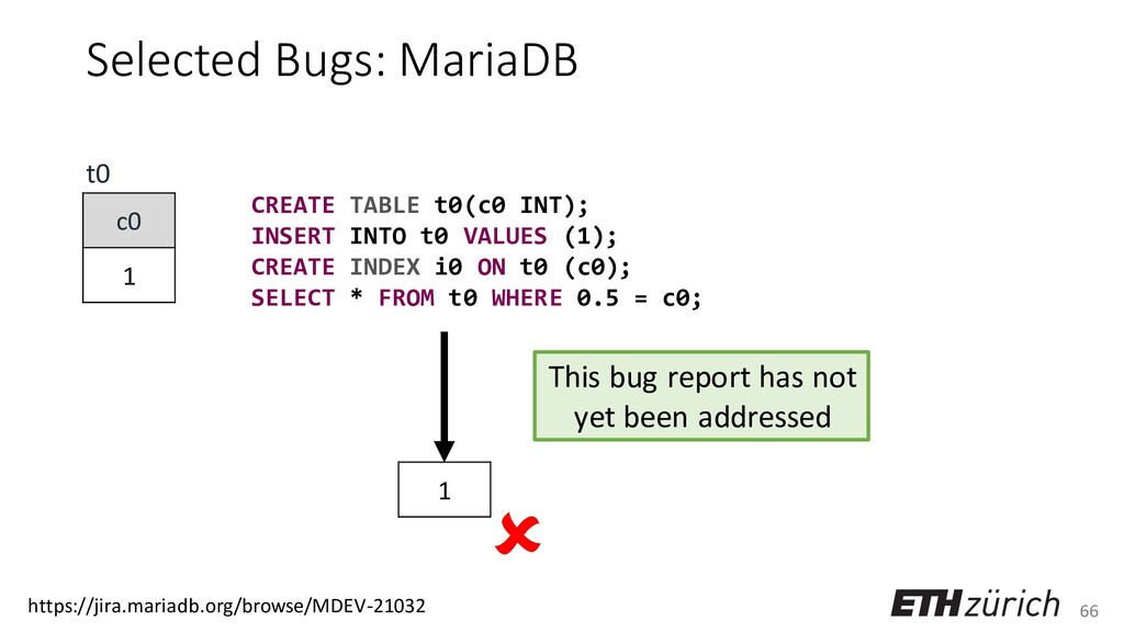 66 Selected Bugs: MariaDB CREATE TABLE t0(c0 IN...