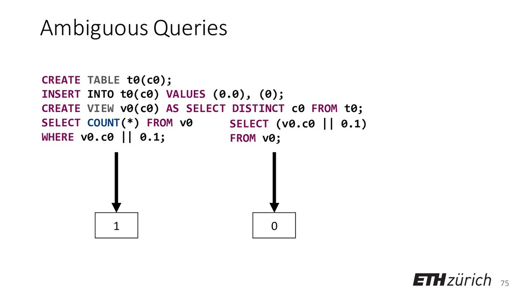 75 Ambiguous Queries CREATE TABLE t0(c0); INSER...