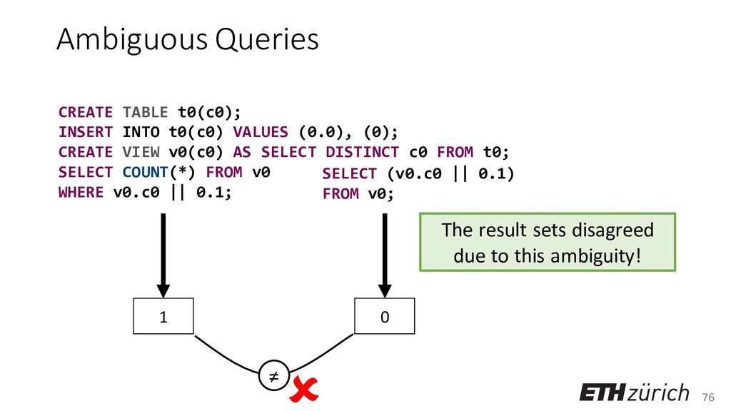 76 Ambiguous Queries CREATE TABLE t0(c0); INSER...