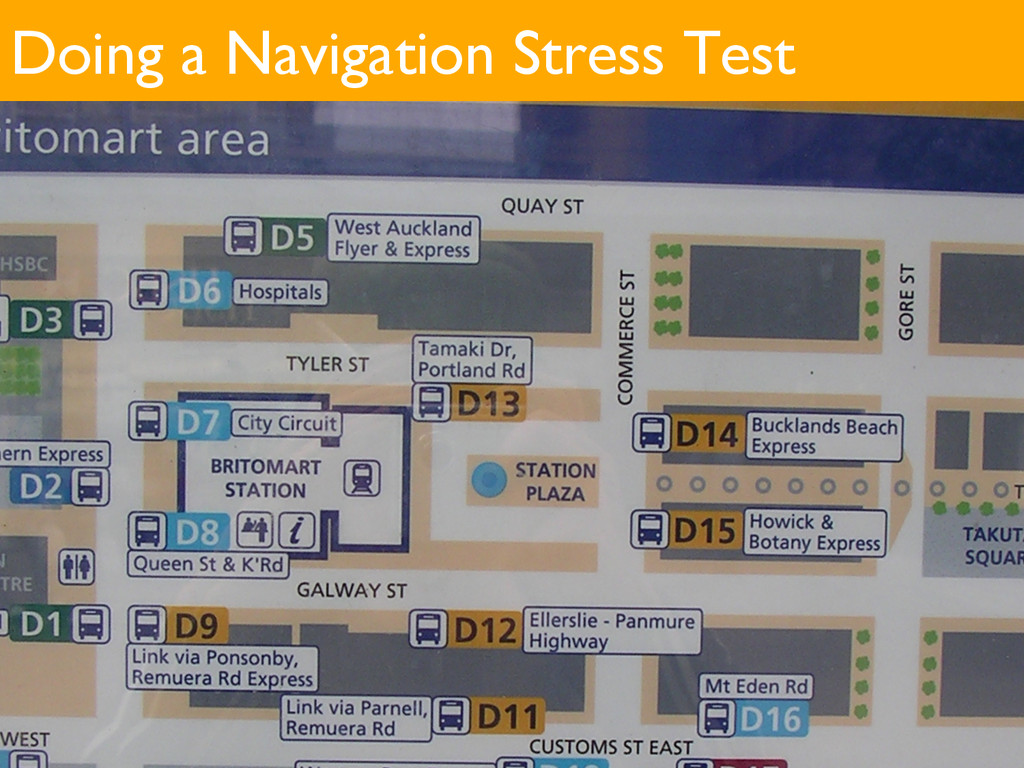 Doing a Navigation Stress Test
