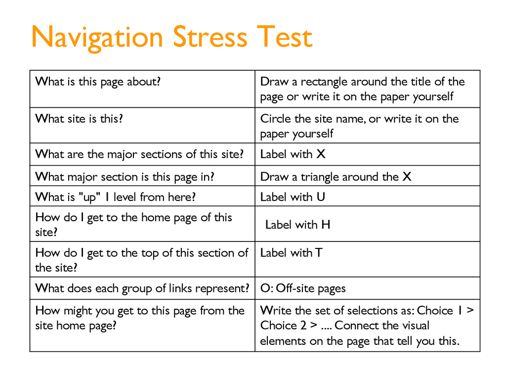 Navigation Stress Test What is this page about?...