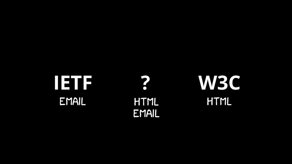 IETF W3C EMAIL HTML ? HTML EMAIL