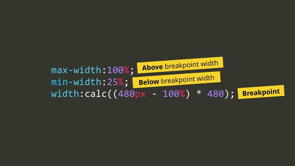 max=width:100%;% min=width:25%;% width:calc((48...