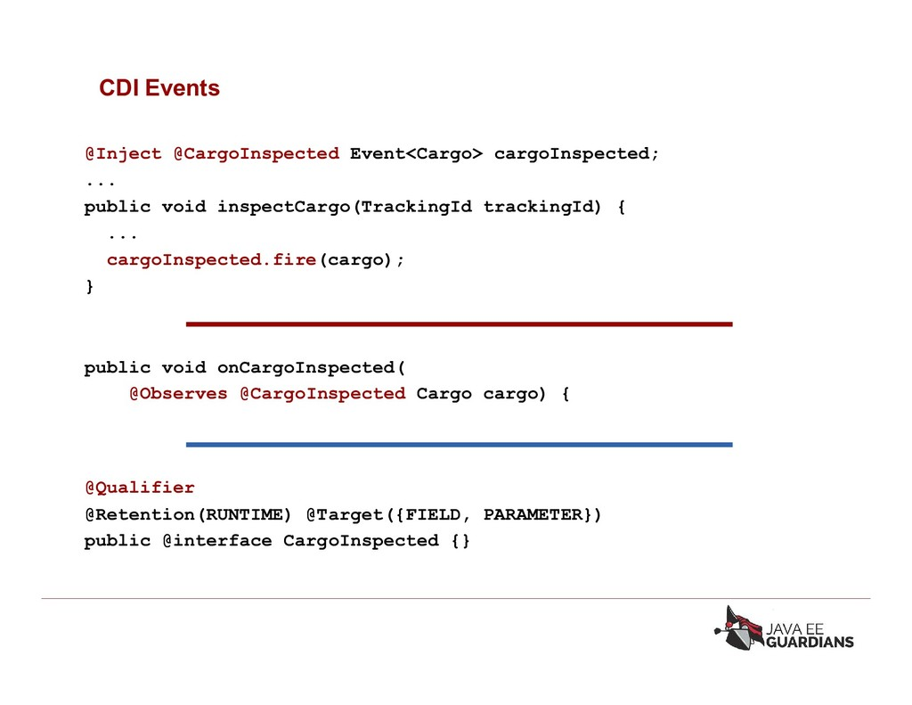 CDI Events @Inject @CargoInspected Event<Cargo>...