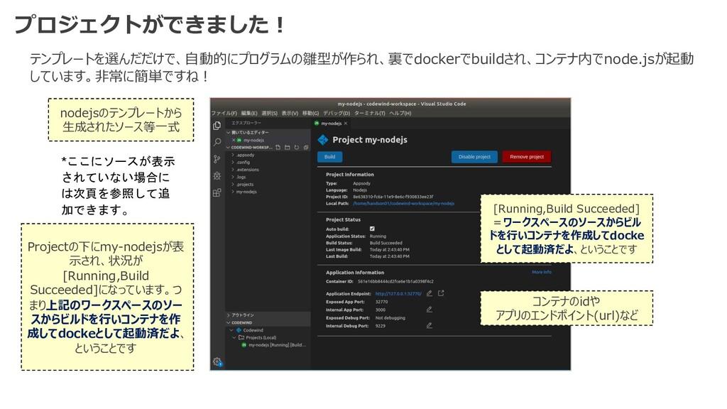 プロジェクトができました︕ nodejsのテンプレートから ⽣成されたソース等⼀式 Proje...