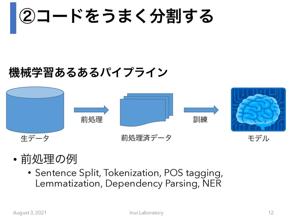 ᶄίʔυΛ͏·ׂ͘͢Δ • લॲཧͷྫ • Sentence Split, Tokeniza...