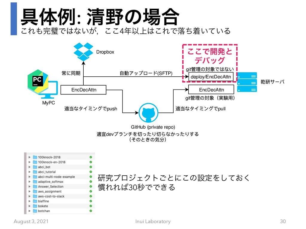 ۩ମྫ: ਗ਼ͷ߹ August 3, 2021 Inui Laboratory 30 ͜Ε...