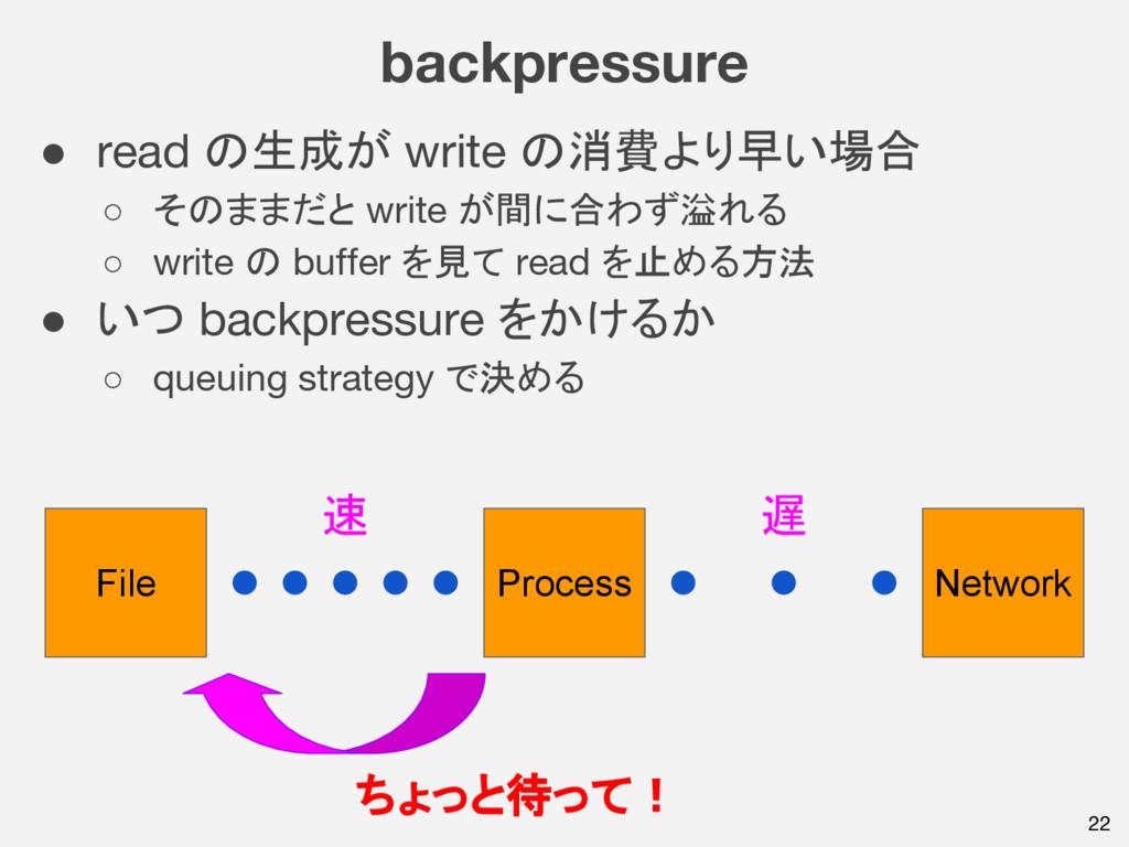 backpressure ● read の生成が write の消費より早い場合 ○ そのまま...