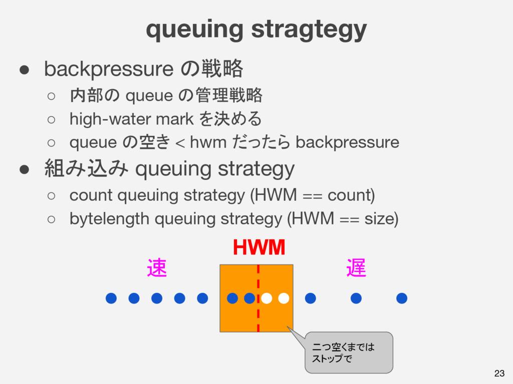 queuing stragtegy ● backpressure の戦略 ○ 内部の queu...
