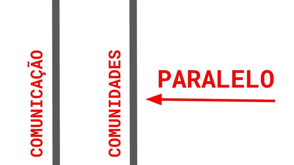 PARALELO COMUNICAÇÃO COMUNIDADES