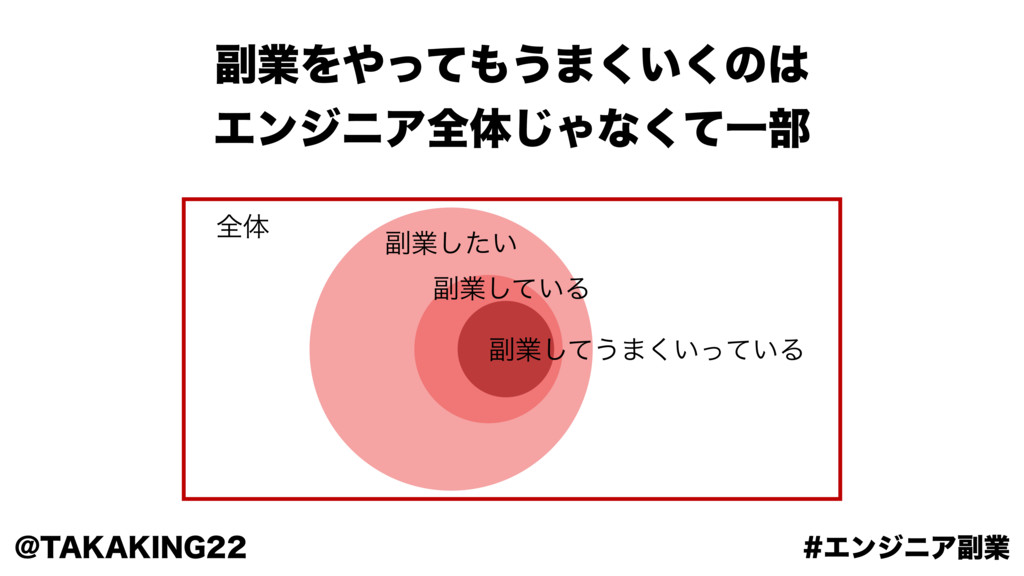 "!5"","",*/( ΤϯδχΞ෭ۀ ෭ۀΛͬͯ͏·͍͘͘ͷ ΤϯδχΞશମ͡Όͳ..."