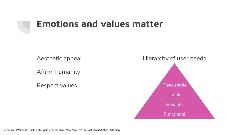 Emotions and values matter Hierarchy of user ne...