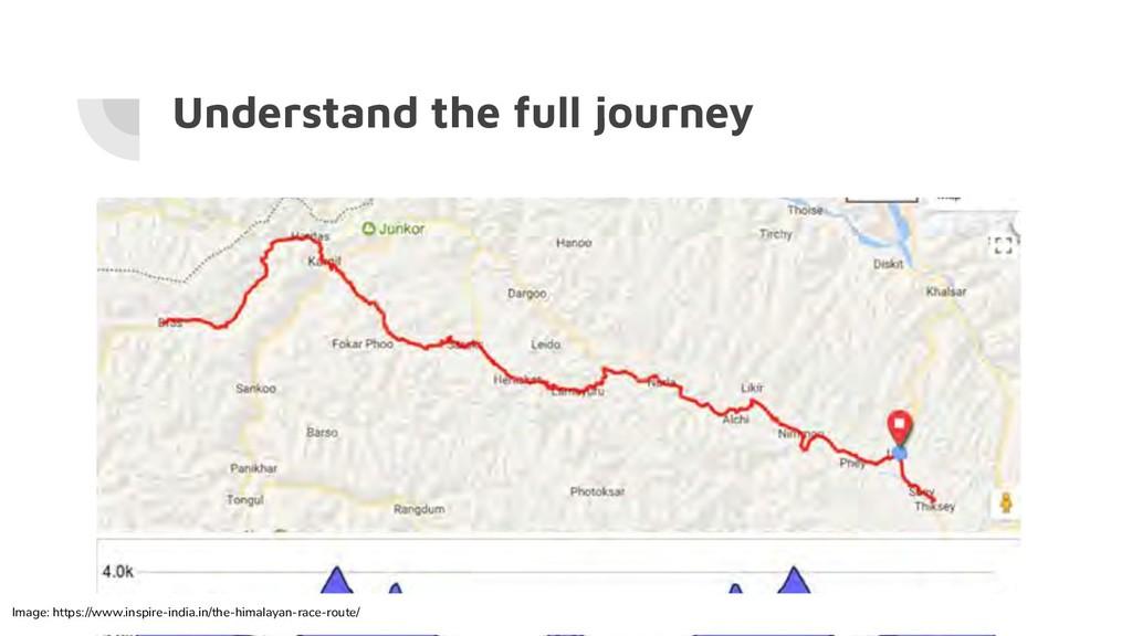 Understand the full journey Image: https://www....