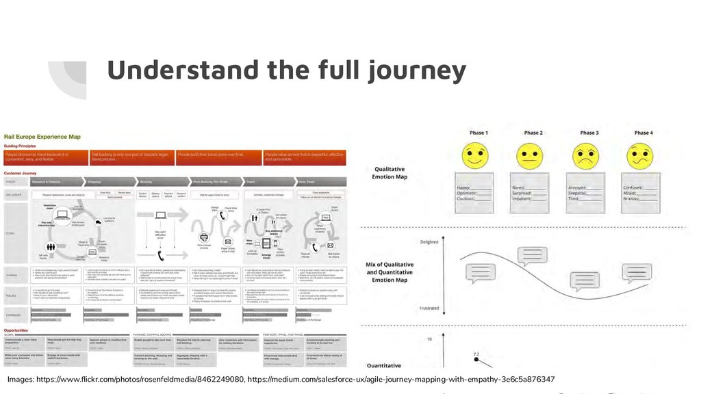 Understand the full journey Images: https://www...