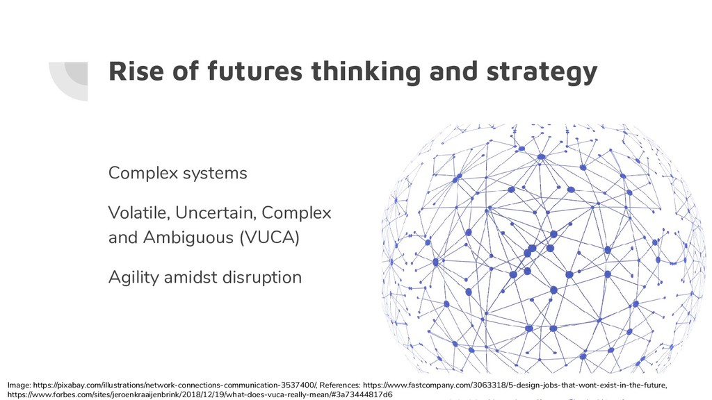 Rise of futures thinking and strategy Complex s...