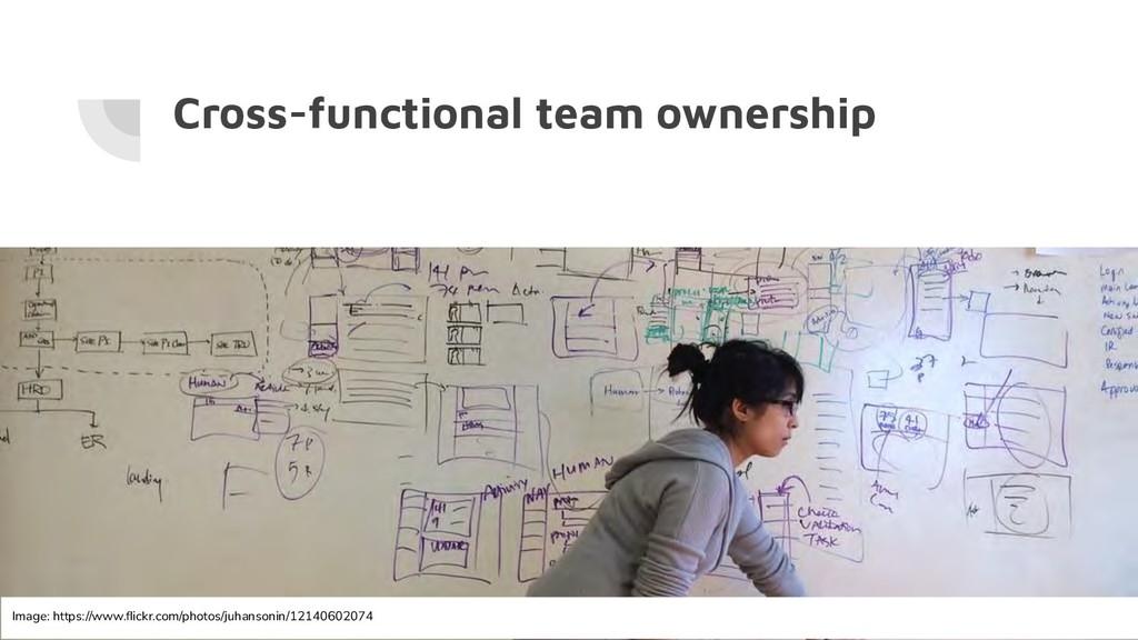 Cross-functional team ownership Image: https://...