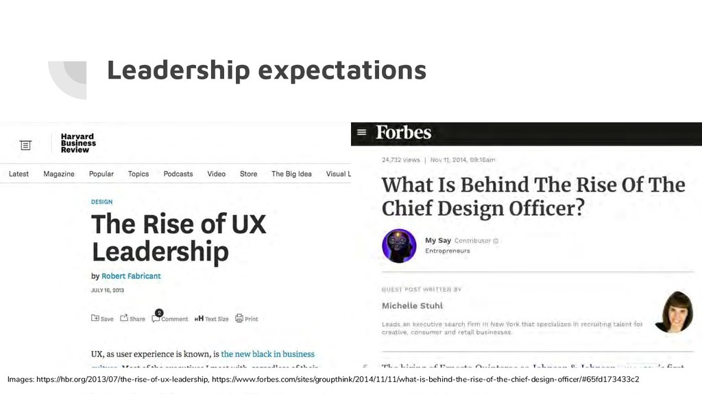 Leadership expectations Images: https://hbr.org...