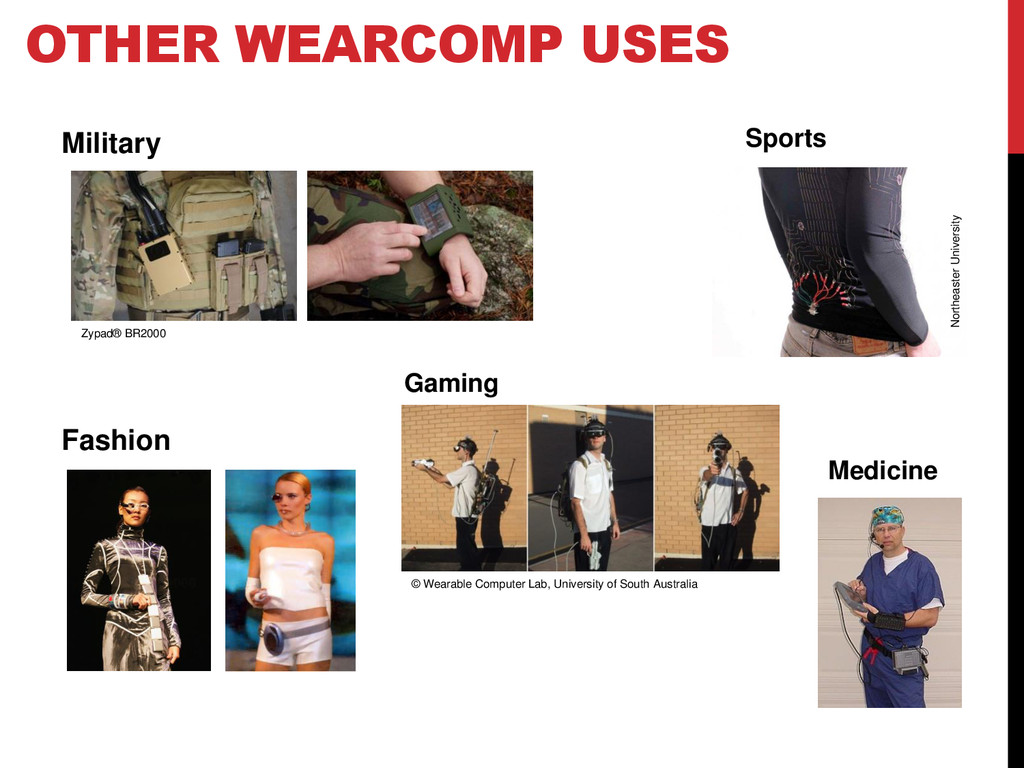 OTHER WEARCOMP USES Military Fashion Sports Nor...