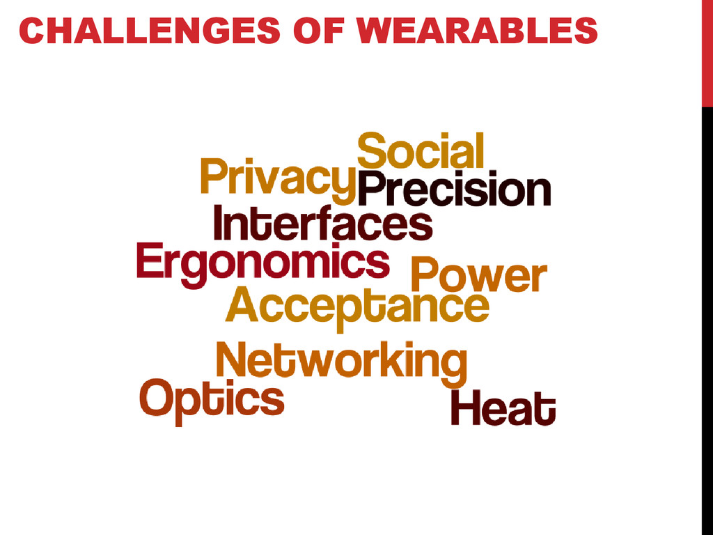 CHALLENGES OF WEARABLES