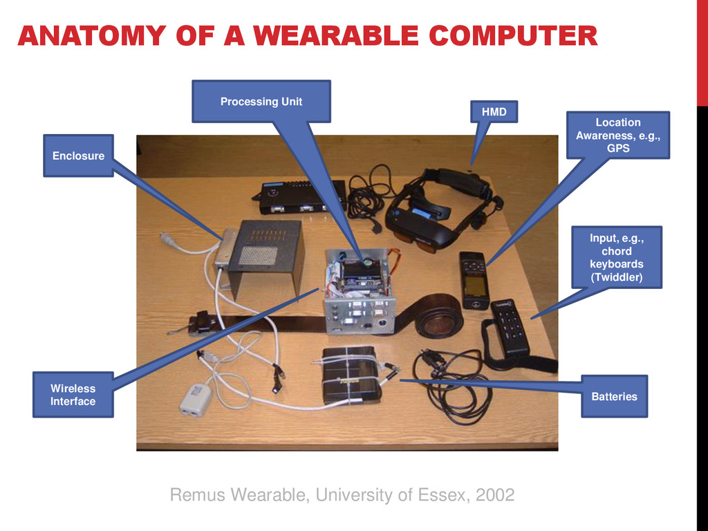 ANATOMY OF A WEARABLE COMPUTER HMD Location Awa...