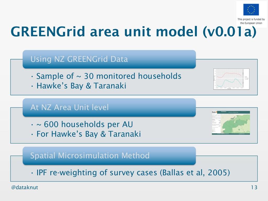 @dataknut GREENGrid area unit model (v0.01a) 13...