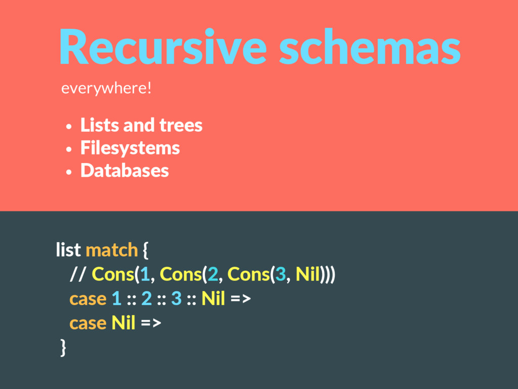 everywhere! Recursive schemas Lists and trees F...