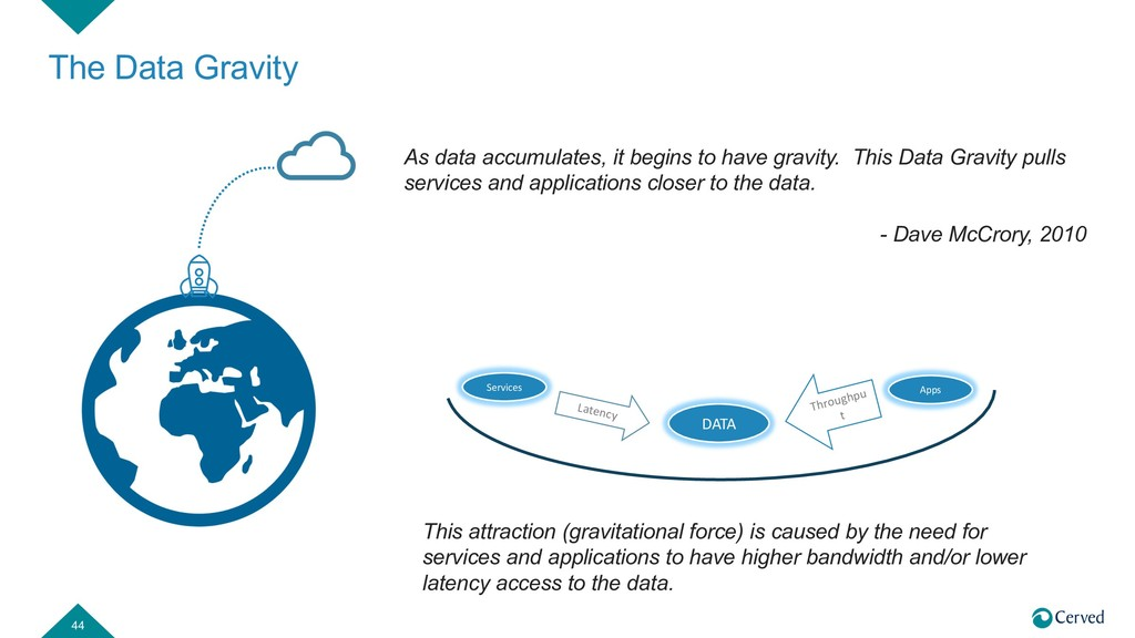 The Data Gravity 44 As data accumulates, it beg...