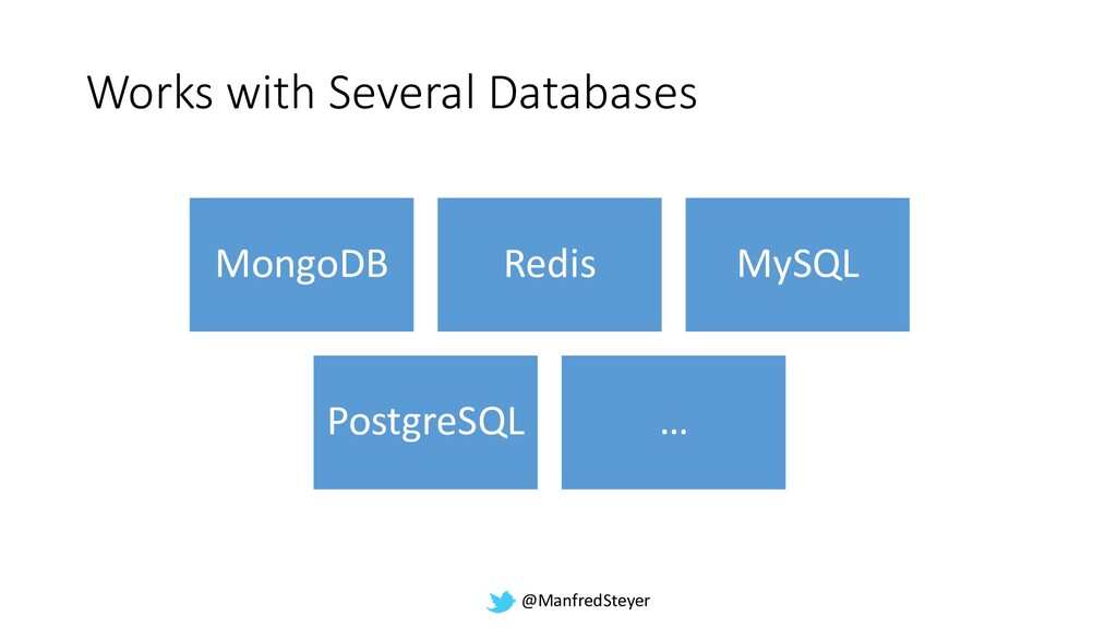 @ManfredSteyer Works with Several Databases Mon...