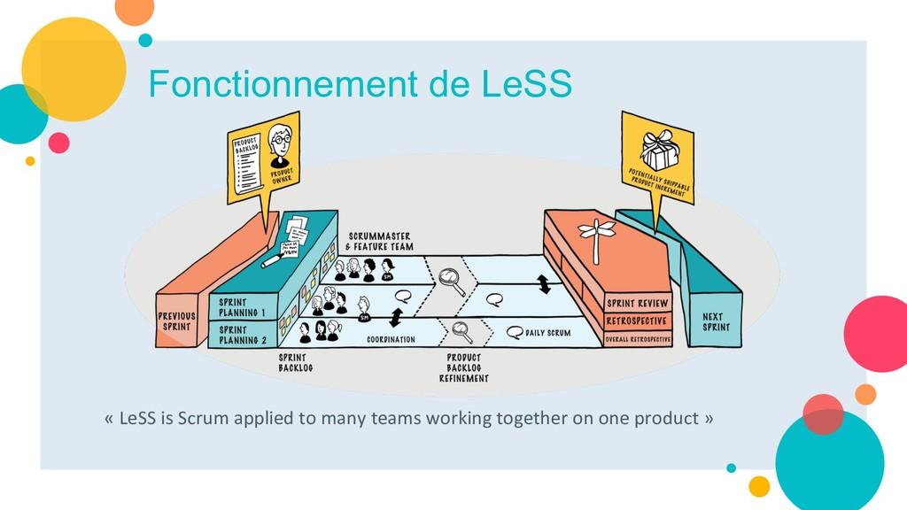 Fonctionnement de LeSS « LeSS is Scrum applied ...