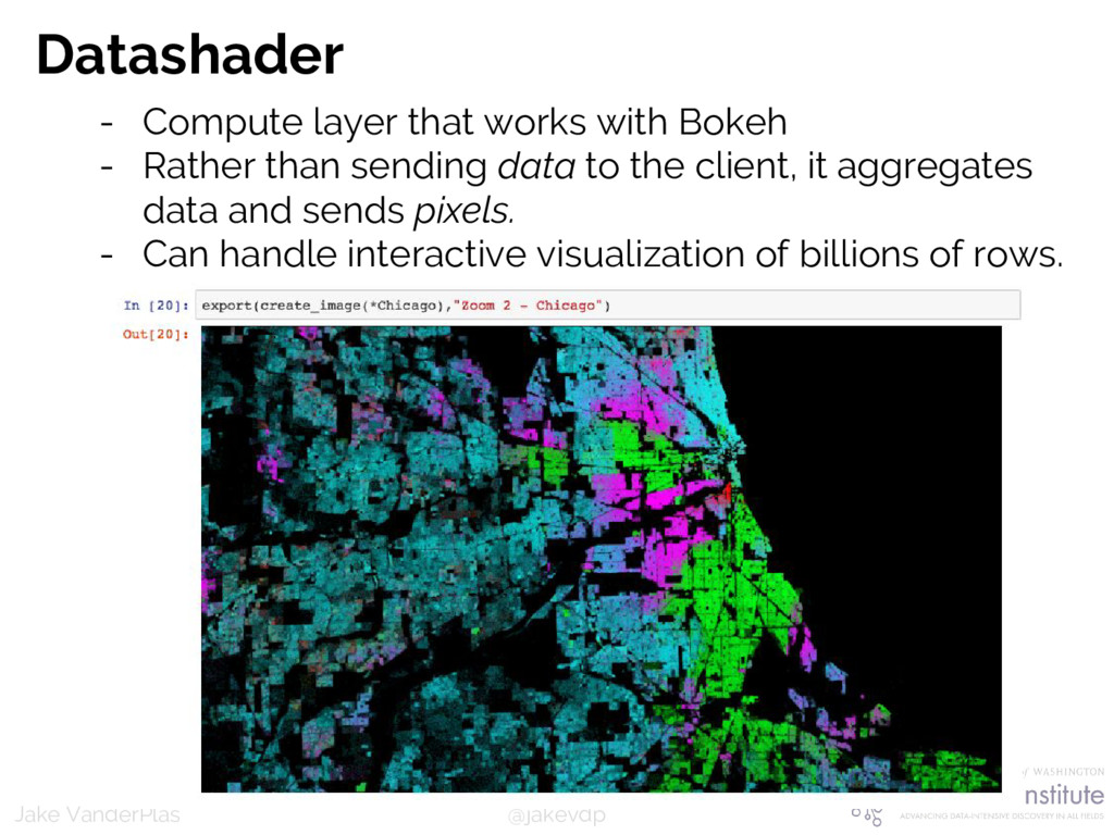 @jakevdp Jake VanderPlas Datashader - Compute l...
