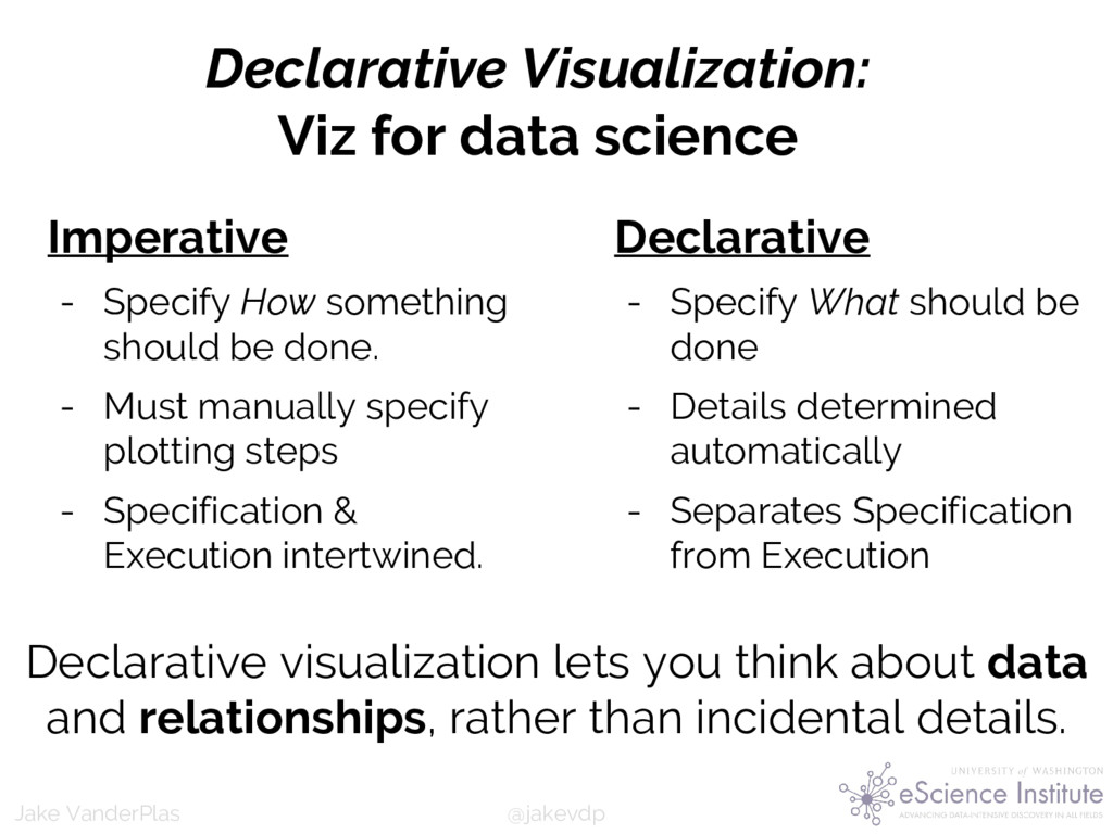 @jakevdp Jake VanderPlas Declarative Visualizat...