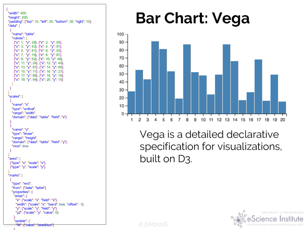 "#JSM2016 Jake VanderPlas Bar Chart: Vega { ""wid..."