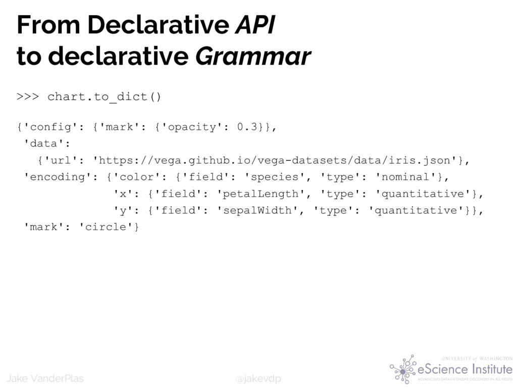 @jakevdp Jake VanderPlas From Declarative API t...