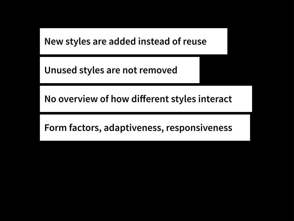 New styles are added instead of reuse Unused st...