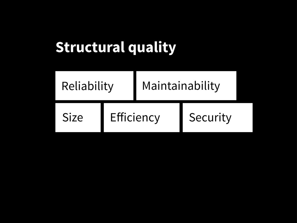 Structural quality Reliability Maintainability ...