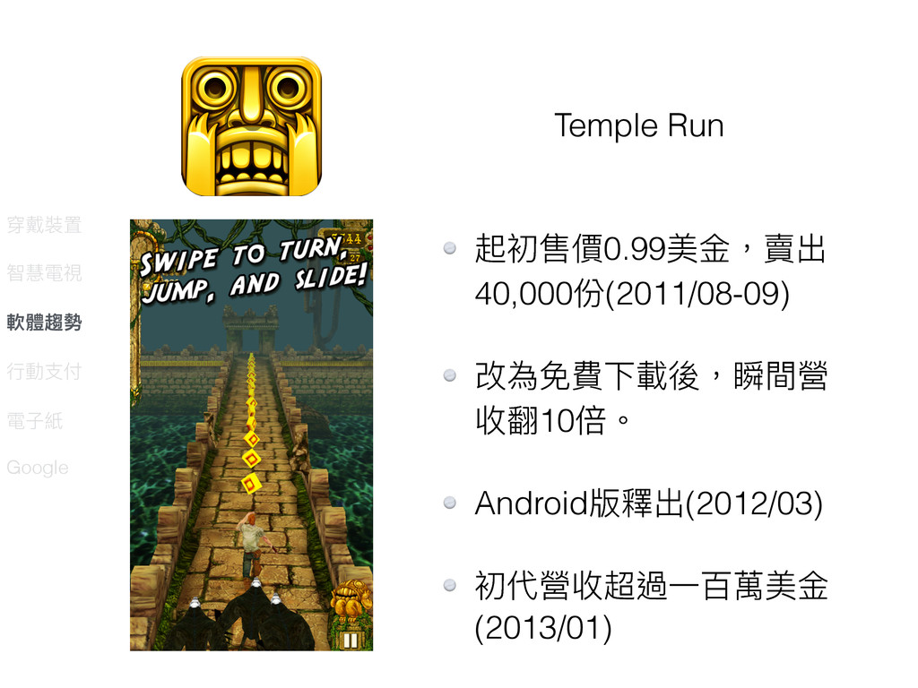 绝ಀ蕕ᗝ ฬ眻襎憙 敟誢撉玊 ᤈ㵕ඪ՞ 襎ৼ℅ Google Temple Run 蚏ڡࠓ㰷0...