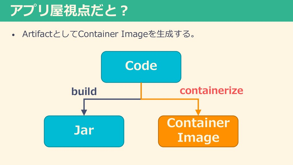 アプリ屋視点だと︖ • ArtifactとしてContainer Imageを⽣成する。 Co...