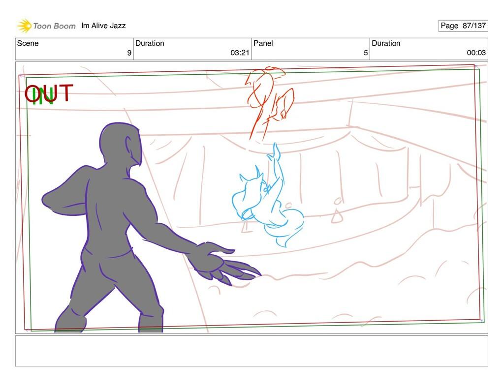 Scene 9 Duration 03:21 Panel 5 Duration 00:03 I...
