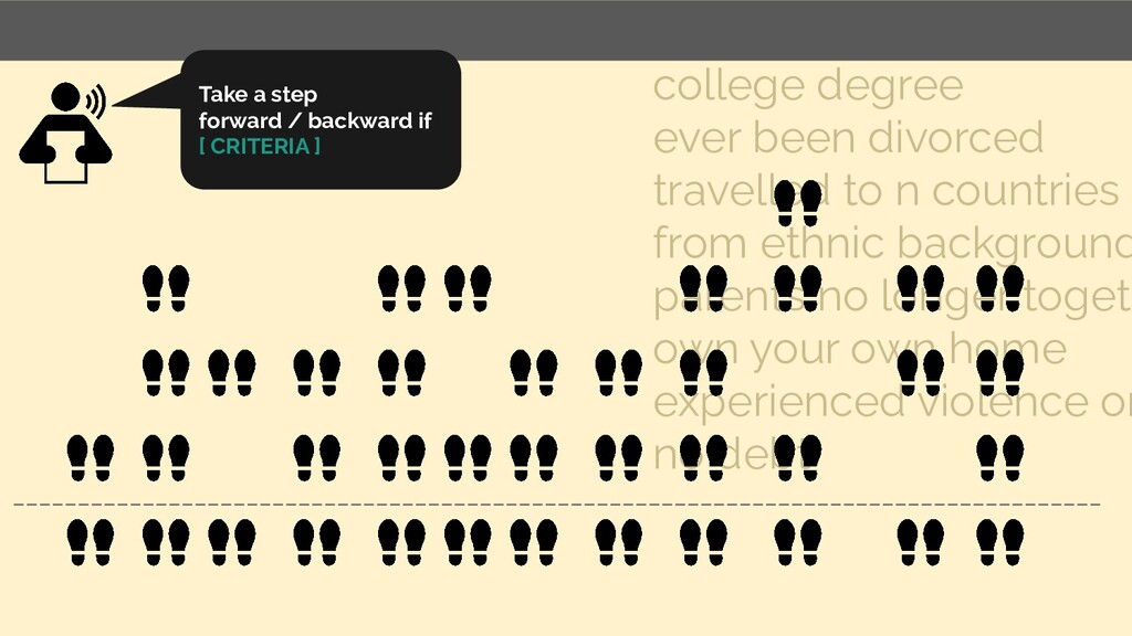 college degree ever been divorced travelled to ...