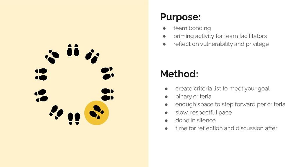 ● create criteria list to meet your goal ● bina...