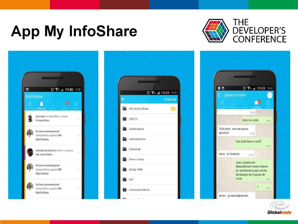 pen4education App My InfoShare