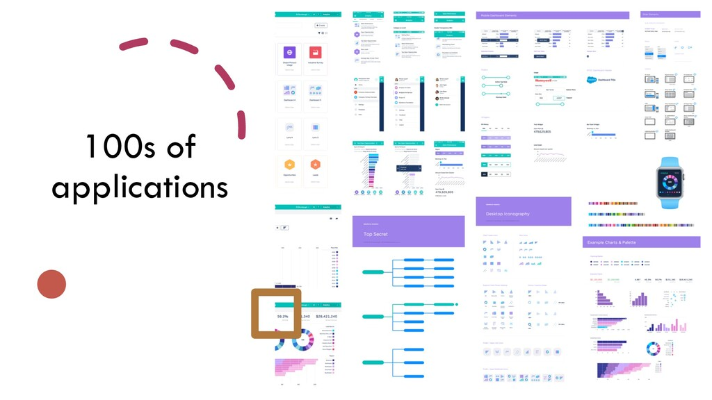 100s of applications