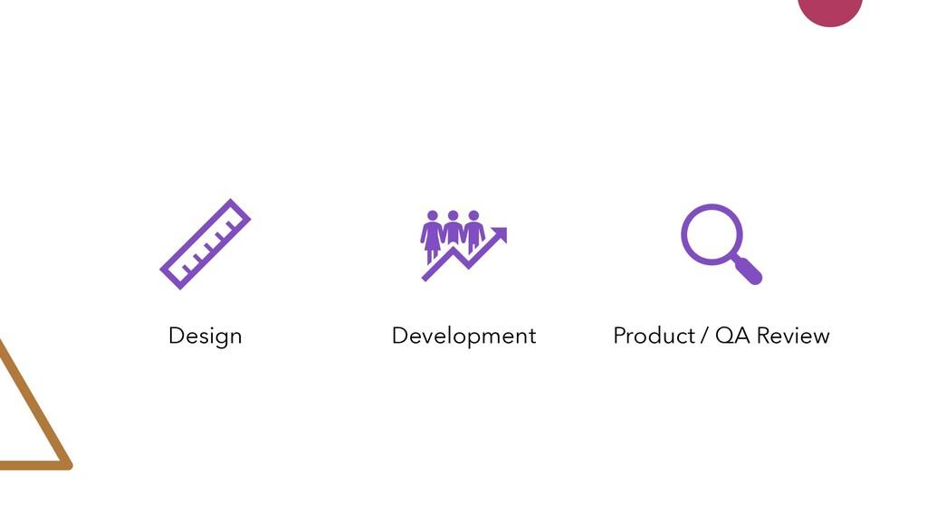 Design Development Product / QA Review