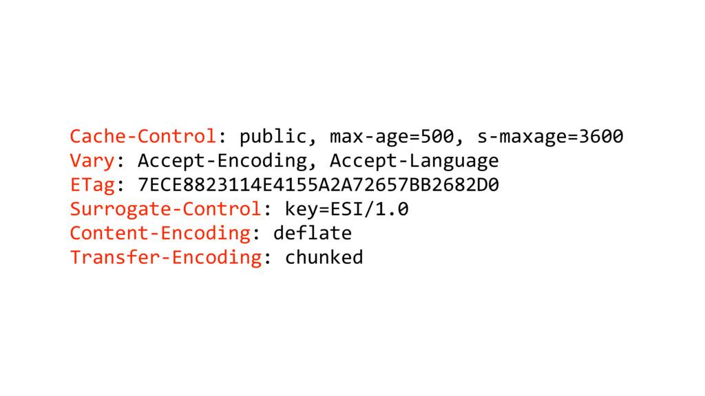 Cache-Control: public, max-age=500, s-maxage=36...